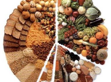Equilibrio en la alimentación
